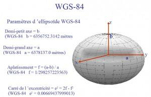Géodésie - Système géodésique WGS-84