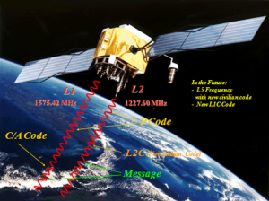 GPS-Satellite