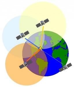 gps-triangulation